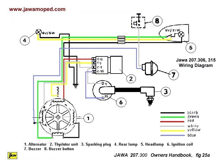 207 wiring rh jawamoped com jawa 638 wiring diagram jawa moped wiring diagram