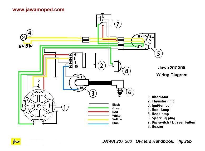 207 wiring rh jawamoped com jawa 634 wiring diagram jawa 360 wiring diagram