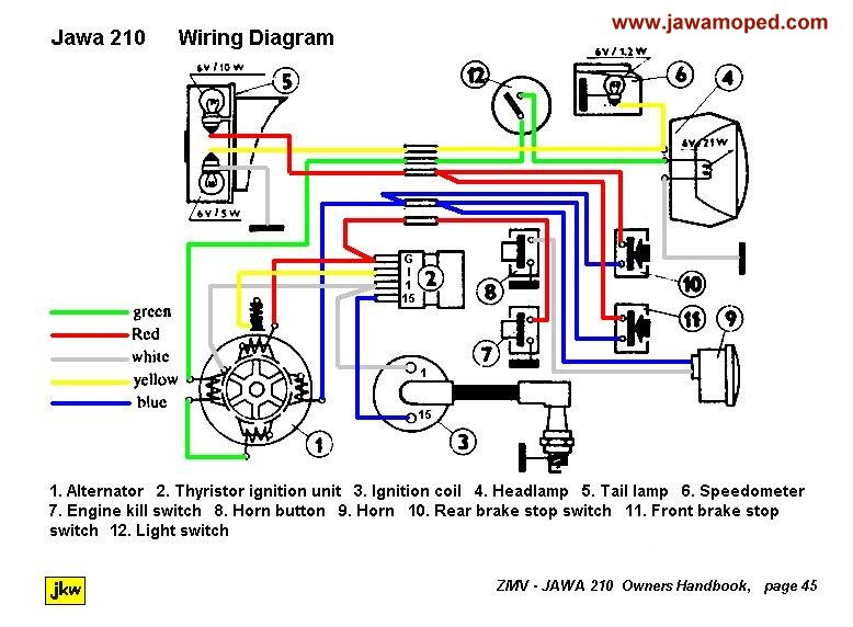 210 wiring the following diagram is for the modified electrics on my jawa jive model 225 moped it started out the wiring and equipment as shown on the diagram