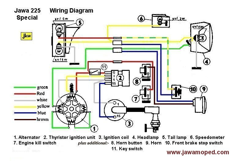jawa wiring diagram wiring diagram and schematic the following diagram is for modified electrics on my jawa jive model 225 moped it started