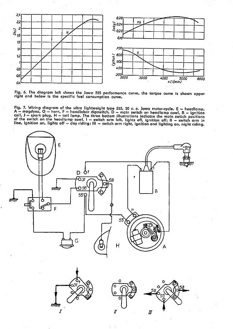 Cmr 1959 Technical 555 Ride Tech Wiring Diagram The Second Half Of An Article From A Issue Czech Motor Review Giving Information On Pionyr First Covering Stadion